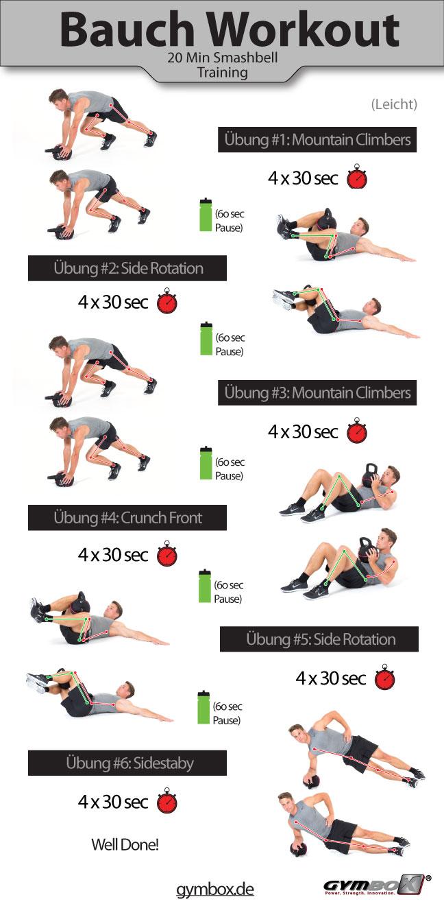 Kettlebell Workout Bauch