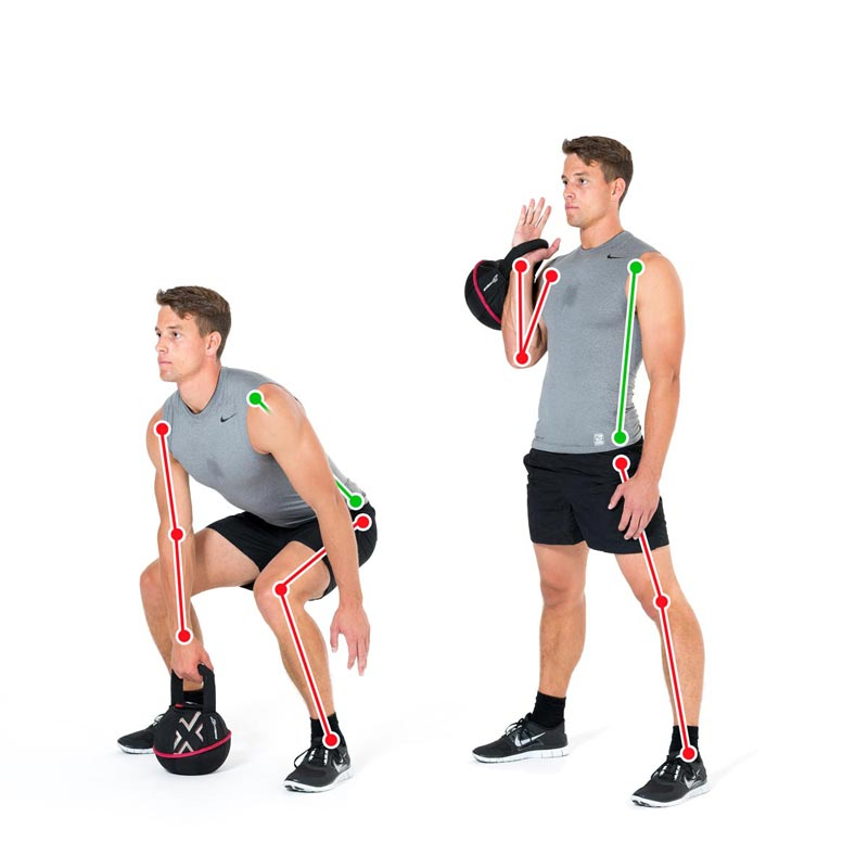 Kettlebell Exercise Clean